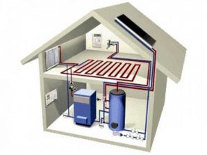 Генератор для отопления частного дома